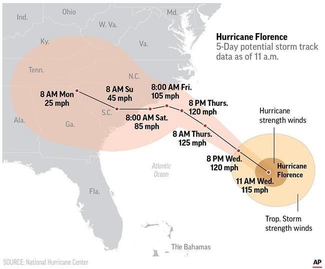 Graphic shows the storm track of Hurricane Florence.