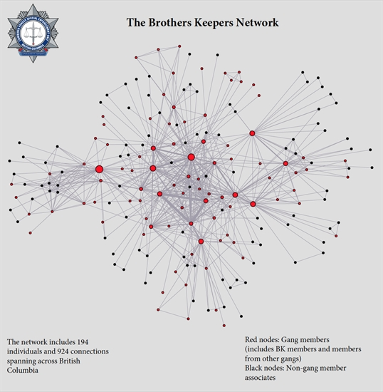 The Brothers Keepers network in B.C.