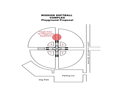 The new playground will be located between two ball diamonds in Kinsmen Park.