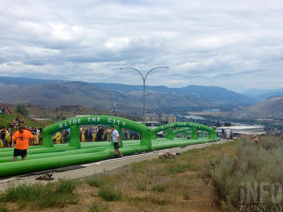 What to Do in Kamloops